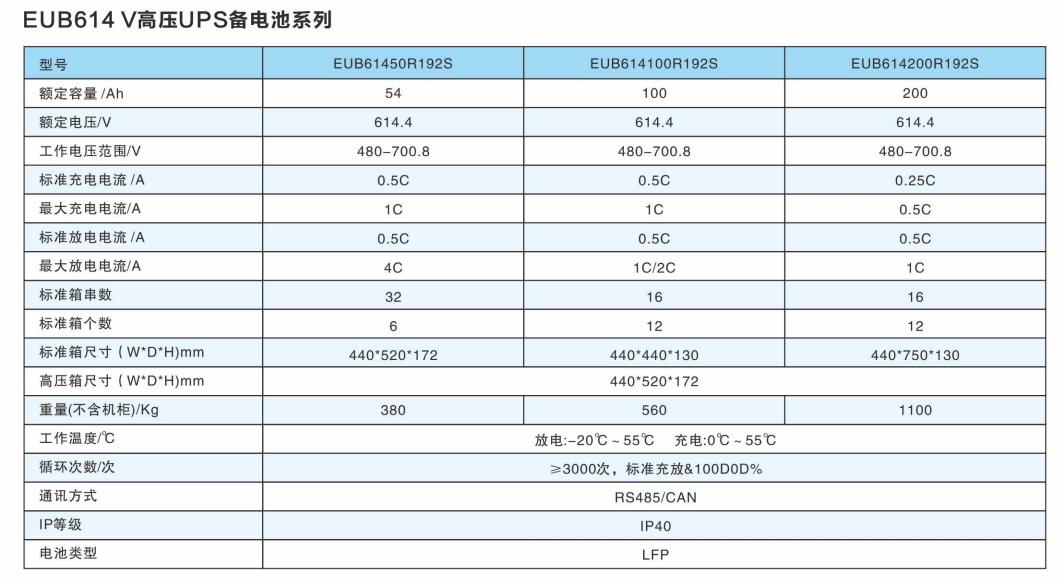 EUB614V高压UPS锂电池系列.jpg